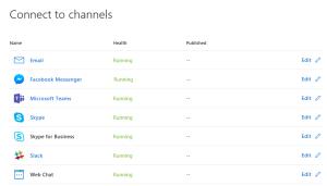 bot_channels