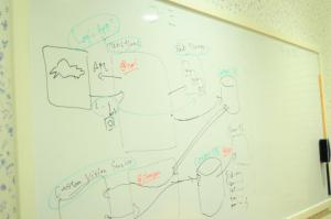 arch_whiteboard