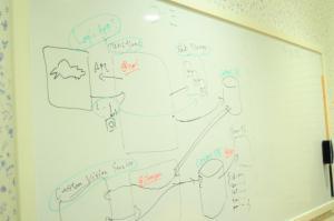 arch_whiteboard